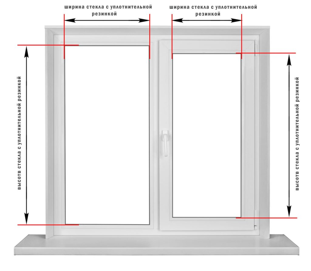 Схема замера Изолайт