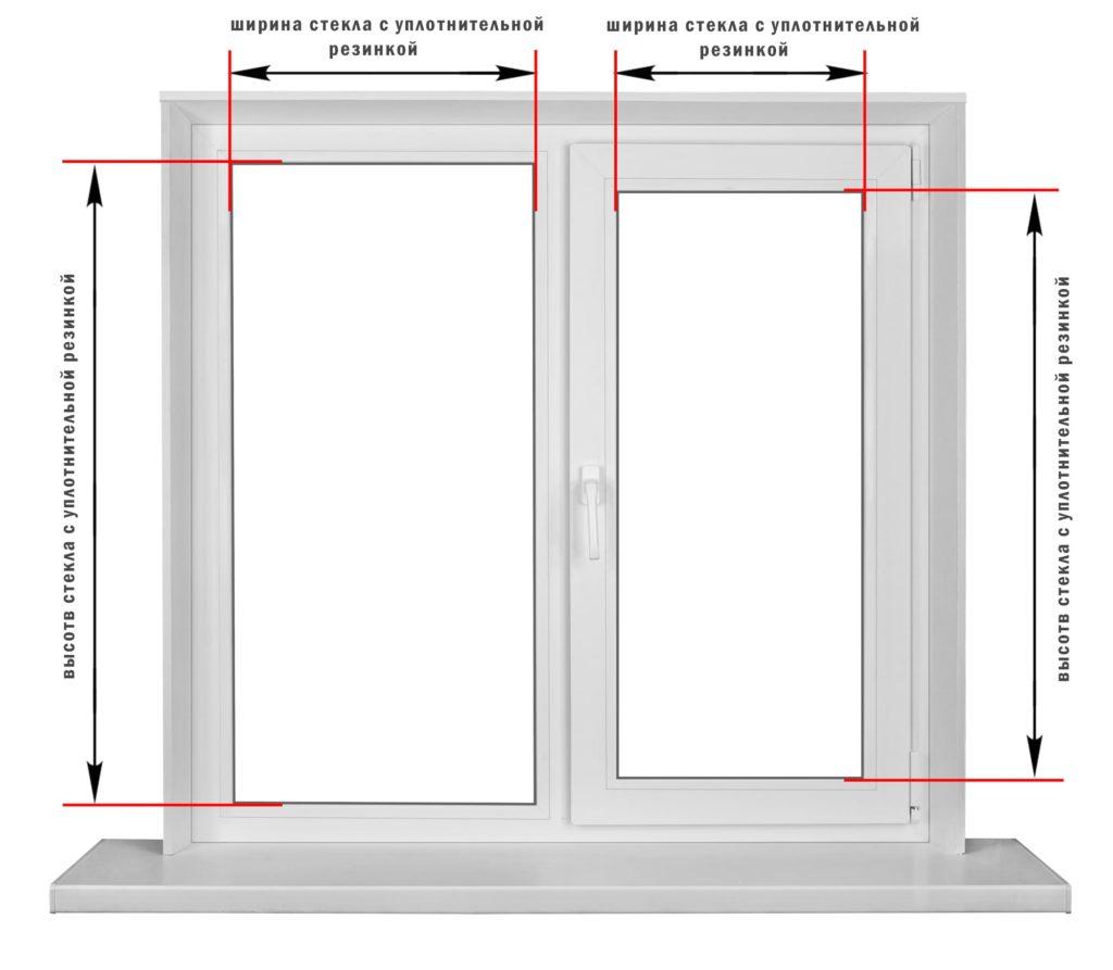 Схема замера Плиссе