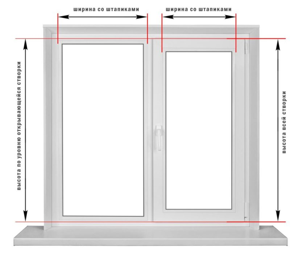 Схема замера Уни-2